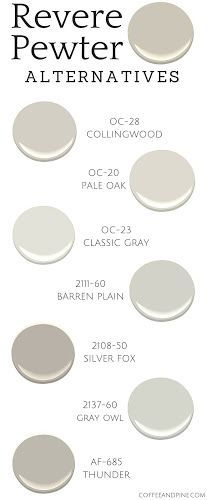 Coffee and Pine: Paint Colours