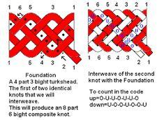 アメリカ製パラコードを使ったアクセサリー等の作り方及び関連する物、事を紹介しています