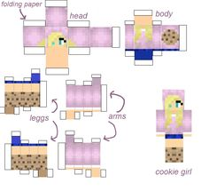 Cookie Girl Minecraft papercraft by emostyles