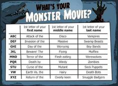 "What's Your Movie Monster Name? I don't have a middle name! If I could I'd say ""Attack of the Disco Werewolves"""
