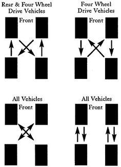 Instrument Transformer Wiring Diagram furthermore V8 Engine Operation furthermore Watch together with Aircraft Wiring Diagram further British Sports Car Tech Tips. on alternator vs generator