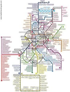 Printable Madrid Metro Map  My first trip to Spain I lived off of prosperidad and went to school between Serrano and colon.... Aaaahhhh memories.