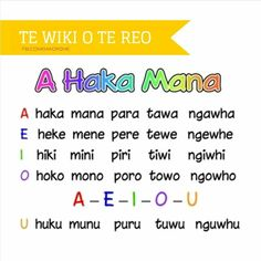 I chose this nursery rhyme because it helps children learn Maori language. Preschool Learning Activities, Play Based Learning, Fun Learning, Maori Songs, Alphabet Songs, Song Words, How To Pronounce, Childhood Education, Early Childhood Activities