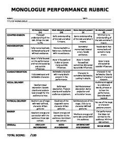 Monologue Performance Rubric - Common Core Aligned