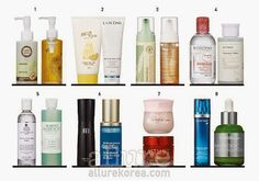 Allure Korea Best of Beauty 2012 for woman skin and men care list
