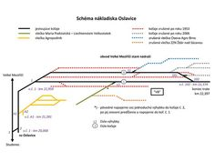 Rail Transport, Line Chart, Charts, Transportation, Track, Map, How To Plan, Graphics, Runway
