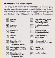 http://magyarhorgolas.blogspot.hu/p/es-egy-video-segitsegul.html