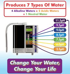 Benefits and How to make your own ALKALINE WATER