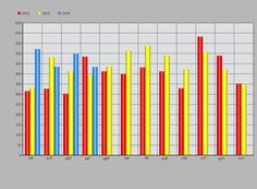 ✔ www.25-PIPs-Per-Day.com - Monthly Results for April 2014 are updated! Profit: +433 PIPs