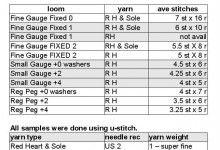 loom gauge, loom gauge chart, loom brands, loom manufacturers, peg count loom knit, loom knitting, knifty knitter, loom gauges, knitting board, boye, looms