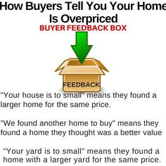 """""""We found a house that needed less work"""" - is self explanatory. """"Your bedrooms were to small"""" means they found a home with larger bedrooms for the same price. If you hear anything like this from potential buyers, you know your home is overpriced. Pricing your home correctly is the most important step in the home selling process. Read How To Price Your Home To Sell http://www.Amazon.com/dp/B00WR8IORY"""