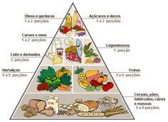 pirâmide-alimentar