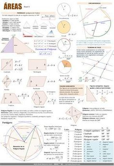 qrc areas 2 More on mathematics and learning in general at zentral-lernen. Gcse Math, Math Tutor, Teaching Math, Geometry Formulas, Math Formulas, Math Formula Chart, Math Charts, Maths Solutions, Math Notes