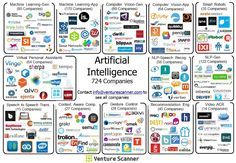 The combined rise of artificial intelligence, along with improved data capture and storage, is increasing our ability to automate more and…