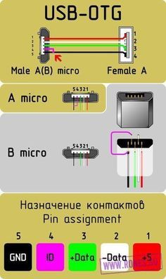 17 best electronics plugs pinsout images in 2018 electrical home wiring diagrams usd wiring diagram #50