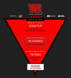 Learn about Oculus Intel and ESLs VR Challenger League Begins Regional Finals Dated http://ift.tt/2u9Nu8f on www.Service.fit - Specialised Service Consultants.