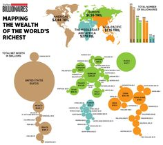 Era of hyper-inequality