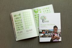 San Diego Food Bank Annual Report