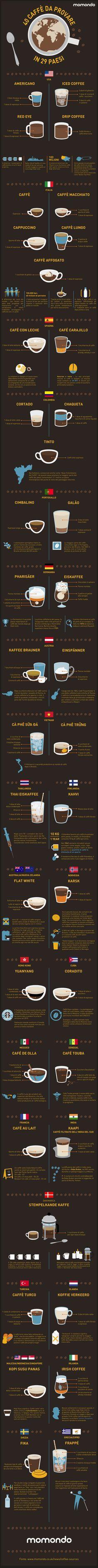 Tazzine di caffè nel mondo #coffee #infographic  #infografica