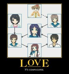 Nagi no Asukara I know this is how it seems is the beginning but theis chart is slightly off. . . And what's with the stripped line?