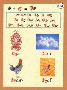 தமிழம் வலை தமிழ் கற்றுக் கொள்ள அன்புடன் அழைக்கிறது Lkg Worksheets, Worksheets For Class 1, Handwriting Worksheets, Preschool Worksheets, Birthday Display In Classroom, Alphabet Writing Practice, Phonics For Kids, Moral Stories For Kids, Tamil Love Quotes