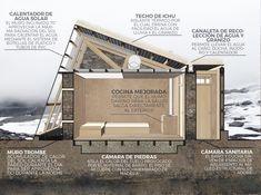 Galería de Primer lugar concurso internacional 'Refugios contra el friaje en zonas Alto Andinas' / Roberto Luna, Raúl Fernández y Alejandro Zamudio - 3
