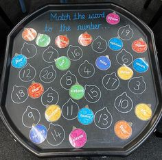 Childcare Activities, Nursery Activities, Preschool Learning Activities, Preschool Math, Classroom Activities, Activity Based Learning, Learning Games For Kids, Math For Kids, Maths Eyfs