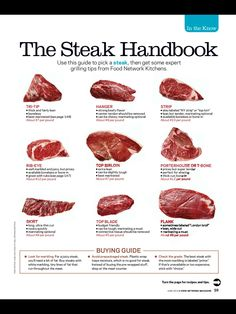 Food Network Magazine - - Page 61 Kids Cooking Recipes, Cooking Tips, Steaks, Beef Cuts Chart, Meat Steak, Grilling Tips, Beer Recipes, Food Science, How To Cook Steak