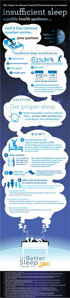 Insufficient Sleep: American couples have bedroom problems (Infographic)    If you're reading this, chances are you're tired of not getting enough sleep. Americans suffer from sleeplessness at epidemic levels and it affects everyone in our lives – most notably our partners.    Compiled by the Better Sleep Council, the following infographic highlights the importance of sleep in the context of a healthy, happy relationship and offers tips on how couples can sleep better together.    (client)