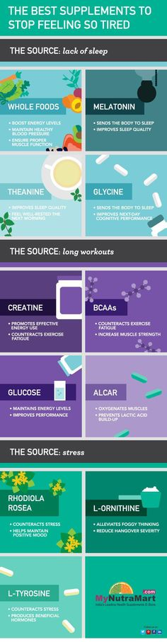 The best supplements to stop feeling so tired. Lack of Sleep - Whole foods. Melatonin. Theanine. Glycine. Long workouts - Creatine. BCAAs. Glucose. Alcar. Stress - Rhodiola rosea. L-Ornithine. L-Tyrosine. Best supplement from Zenith Nutrition. Health Supplements. Nutritional Supplements. Health Infographics.