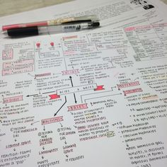 ineedthegrades:  |9.35pm|   stu(dying) for monday's chemistry test with two more topics to go!!