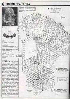 Decorative Crochet Magazines 48 - Gitte Andersen - Picasa Web Albums