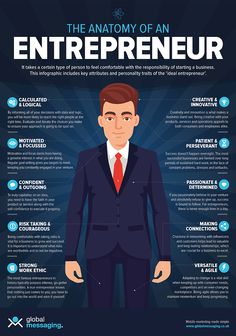 The Anatomy Of An Entrepreneur