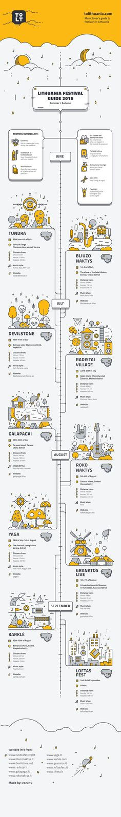 Infographic - Infographic Design Inspiration - Lithuania Festival Guide on Behance Infographic Design : – Picture : – Description Lithuania Festival Guide on Behance -Read More – Design Sites, Graphisches Design, Layout Design, Timeline Infographic, Infographic Education, Infographic Website, Festival Guide, Journey Mapping, Timeline Design