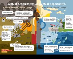 What does the IPCC Working Group II report mean for human health? :: Coastal Areas