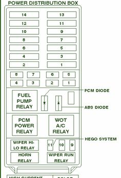 832b8553ede00a0283ed60f13c6e0b68 ford explorer make ford model explorer year 1997 exterior color white fuse box diagram 1997 ford explorer at fashall.co