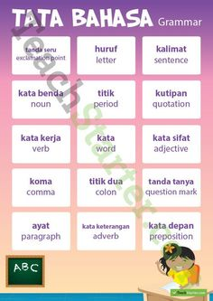 Teaching Resource: A grammar poster to use in the classroom when teaching Indonesian.