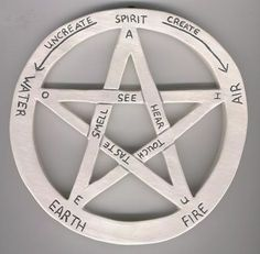 Wicca is both an ancient feminine earthly religion and also a newly-minted century faith. Wicca is a neo-pagan religion which was recon. Wiccan Beliefs, Wiccan Symbols, Paganism, Viking Symbols, Egyptian Symbols, Viking Runes, Ancient Symbols, Wiccan Sabbats, Religious Symbols