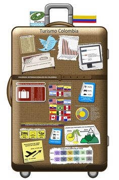 Infographics about Turism in Colombia Spanish Classroom, Teaching Spanish, Teaching Resources, Teaching Ideas, Spanish Speaking Countries, Vocabulary List, Spanish Culture, High School Classes, Viajes