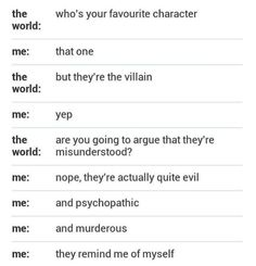 who's your favourite character? ;)