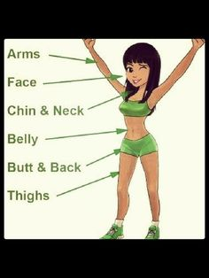 It Works Body Wraps and product line, including the Ultimate Body Applicator, and tips for best results. Buy wholesale, retail, become a distributor. It Works Body Wraps, My It Works, Cellulite Wrap, It Works Distributor, Independent Distributor, It Works Global, Ultimate Body Applicator, Crazy Wrap Thing, Italia