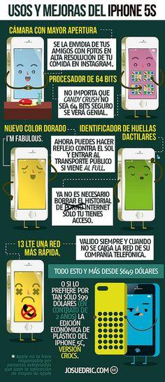 "Josuédric, ""Usos y mejoras del iPhone 5S""  http://www.josuedric.com/"