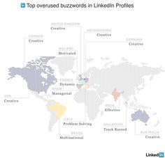 De meest gebruikte 'buzzwords' in LinkedIn-profielen