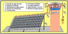 Tratto dal manuale di Jose Alcino Alano, che spiega dettagliatamente come trasformare bottiglie di plastica e tetrapak in un efficiente pannello solare. #sceltaetica #pannellosolare #riscaldamento