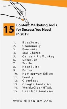 content marketing tools 2019 infographics