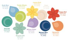 If you're interested in fashion, art, interior design..or anything to do with colors, you will already have seen these. Yes, these are the colors Pantone has predicted to be the ones for spring 2013 and of course I needed to make a wedding inspiration board with my favorite combination.