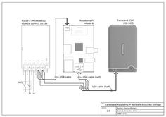TechTalk: Cardboard Raspberry Pi NAS and More