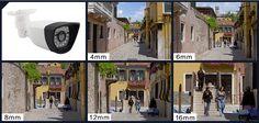 7-1 How to choose Camera Lens