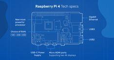 15 Best Raspberry Pi images in 2019 | Raspberries, Raspberry
