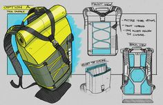 Thule Quickfire | DLSR Daypack on Behance